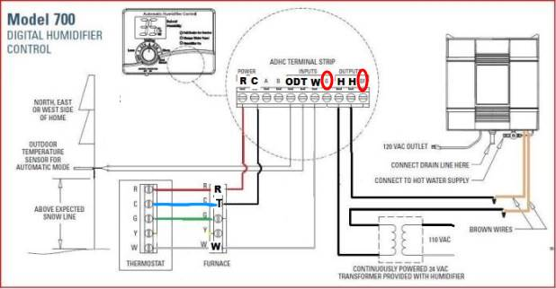 [DIAGRAM] Wiring Diagram For Bryant Humidifier FULL
