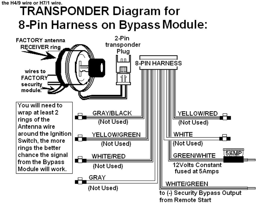 [VS_0074] Passlock Wiring Diagram Passlock Testing