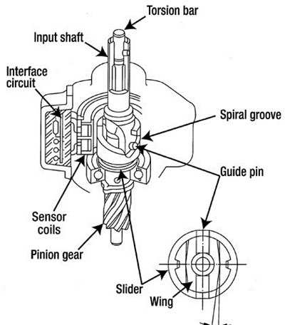 [HW_2332] Honda 2003 Honda Crv Oil Filter Engine Diagram