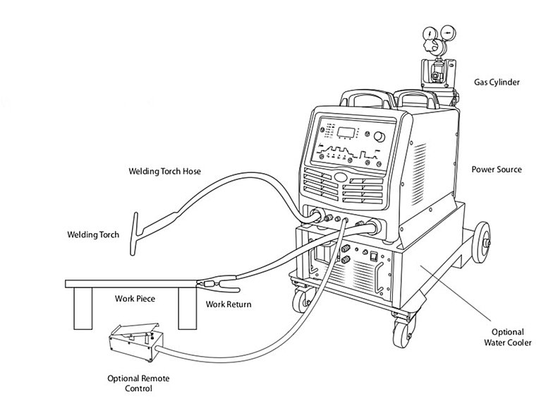 [AW_4408] Tig Welding Torch Diagram Free Diagram