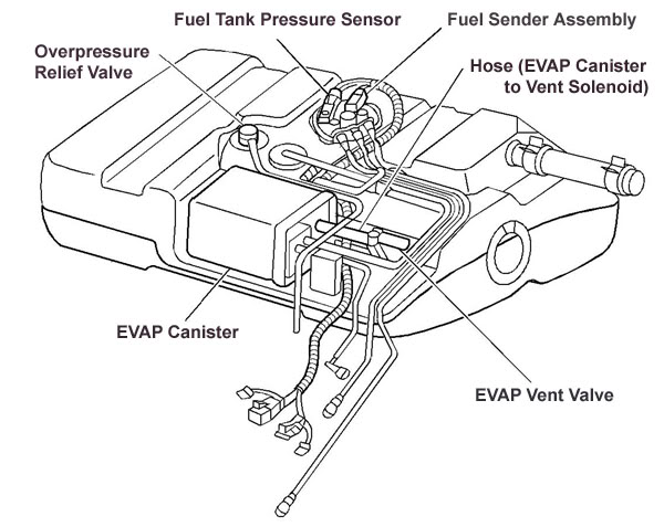 [XV_2443] 2002 Camaro Engine Diagram Wiring Diagram
