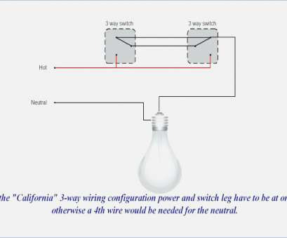 Switch Leg Wiring Diagram : How To Wire Switches In