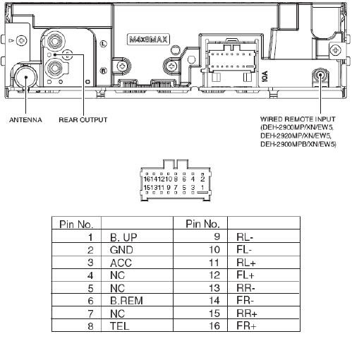 Pioneer Deh 11 Wiring Diagram / Pioneer Deh S31bt What S