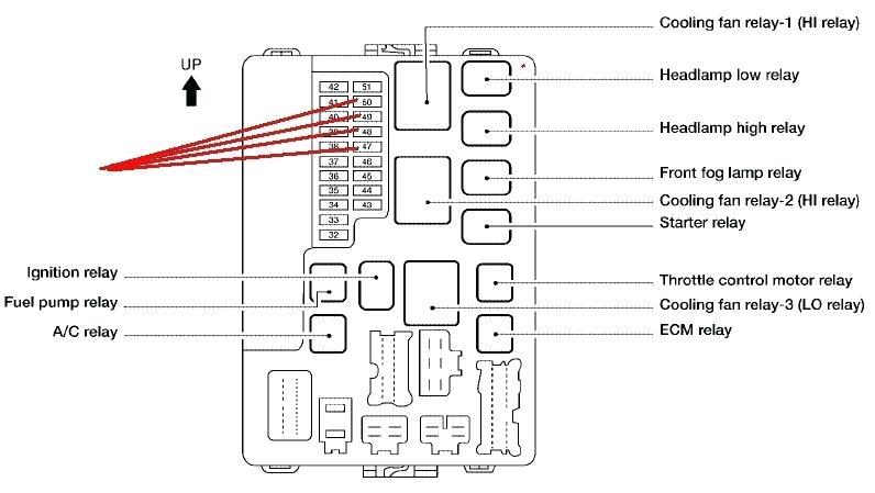 2006 Nissan Maxima Interior Fuse Box Diagram