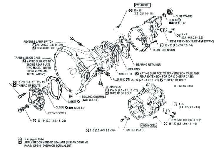 [HO_4686] 700R4 Lockup Wiring Diagram Free Diagram