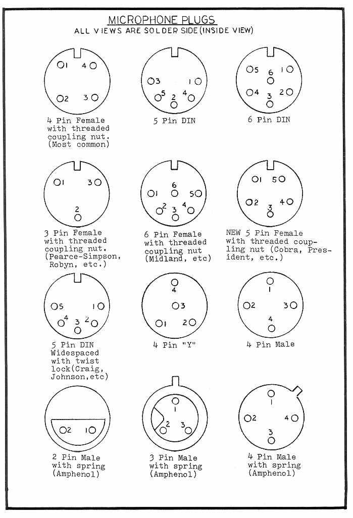 [LW_1183] Midland Microphone Wiring Diagram Schematic Wiring