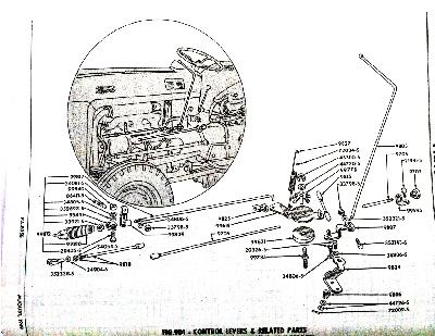 [DG_2516] Ford 9N Throttle Linkage Diagram Download Diagram