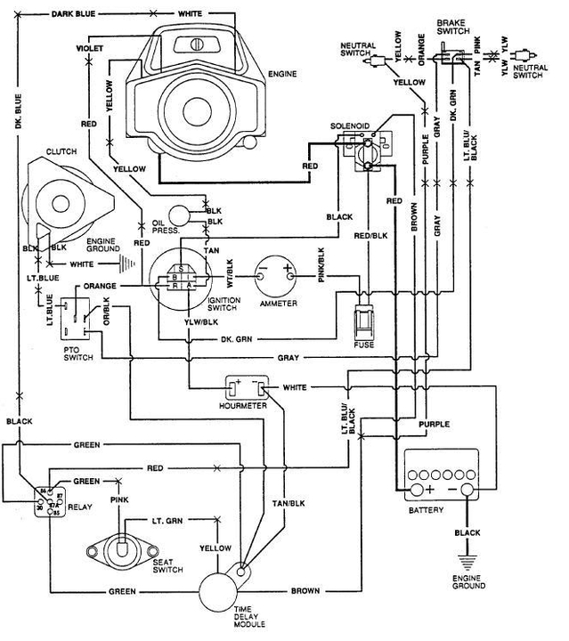 [CY_3662] Wiring Diagram For Gravely 812 Free Diagram
