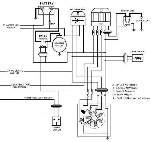 Taotao 50Cc Scooter Ignition Wiring Diagram / 50cc 2