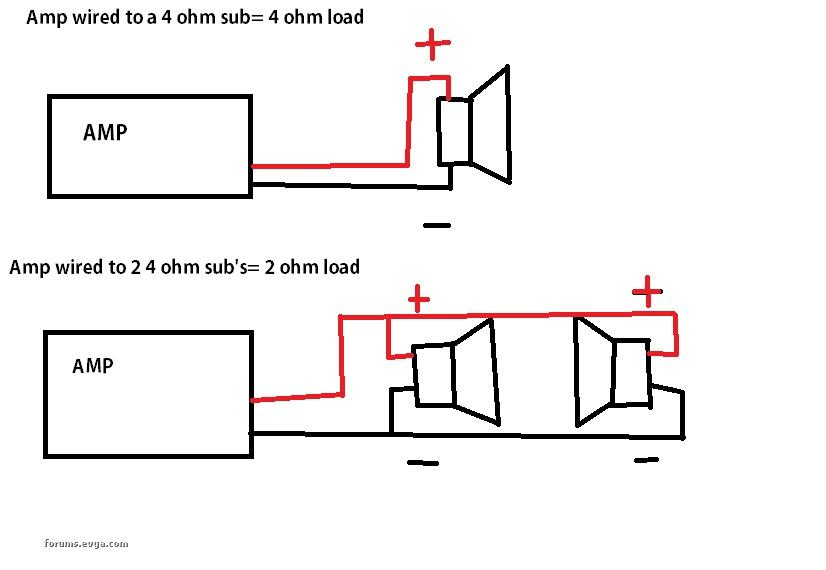 2 Ohm Dual Voice Coil Wiring Diagram Database