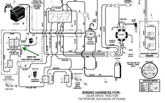John Deere Gator Wiring Diagram / 2002 John Deere Gator