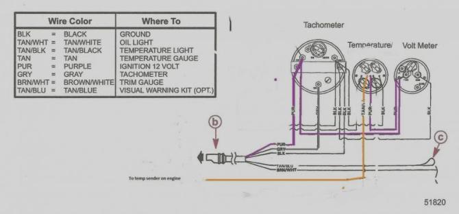 mercruiser trim gauge wiring diagram  active wiring diagram
