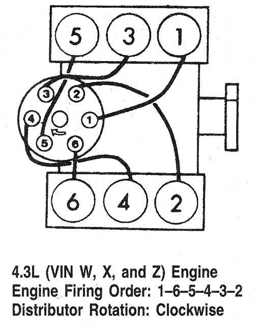 [ME_2465] Chevy S10 2 8 Engine Firing Order Download Diagram
