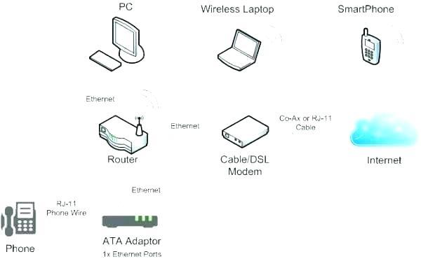 [CZ_0659] Att Ethernet Wiring Download Diagram