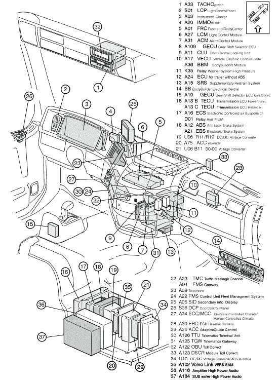 2000 Kenworth W900 Fuse Box Diagram : 1995 Kenworth Fuse