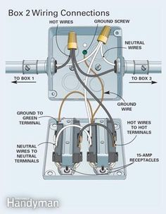 How To Wire A Double Outlet : double, outlet, Double, Receptacle, Wiring, Diagram, Delco-electronics.gotoscool.jeanjaures37.fr