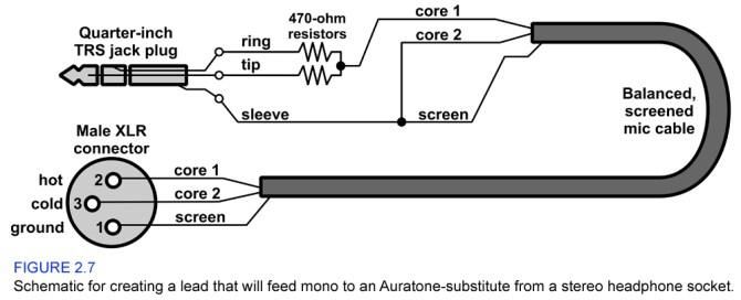 vx8129 trs jack wiring diagram also xlr connector wiring