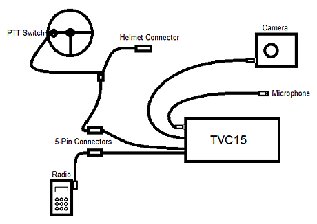 [VL_3678] 5 Pin Wiring Diagram Camera Schematic Wiring