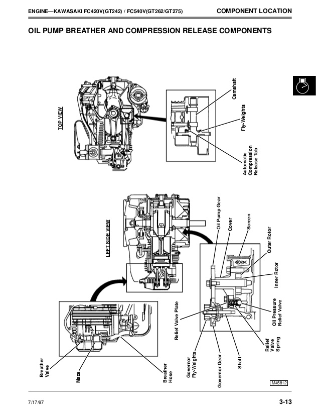 [LO_1141] John Deere X540 Wiring Diagram 540X Free Diagram