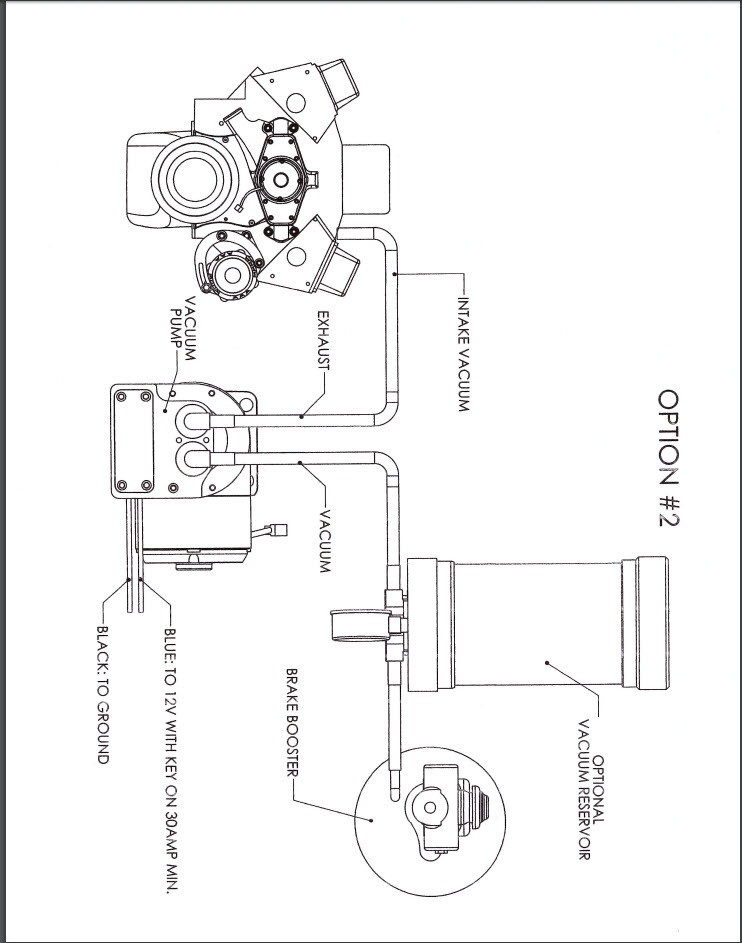 [DIAGRAM] Can I Provide A Secondary Power Source For My