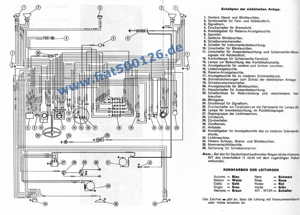 [39+] Schema Elettrico Fiat 500l Pdf