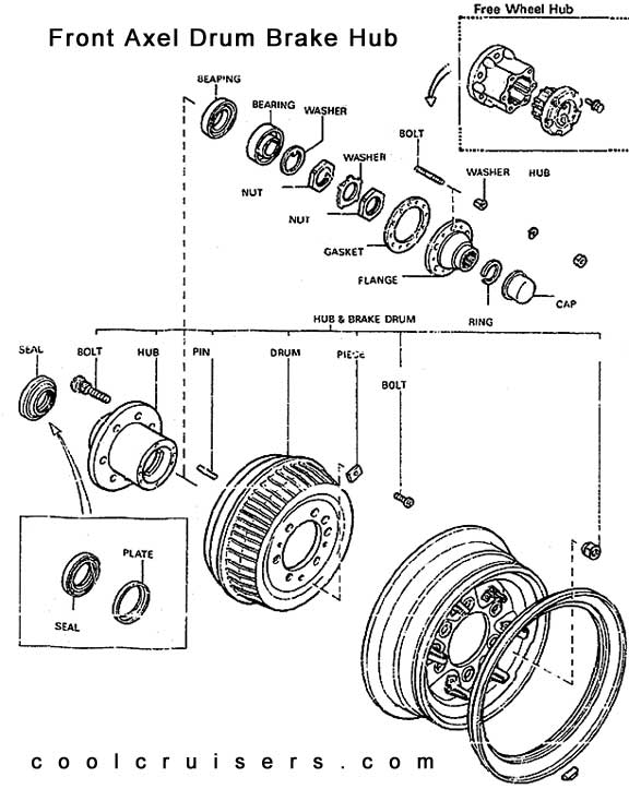 [WA_3446] Hub Assembly Diagram Together With Warn Locking