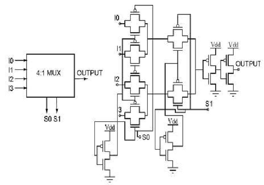 [LM_2947] Logic Diagram Of 4 1 Multiplexer Schematic Wiring
