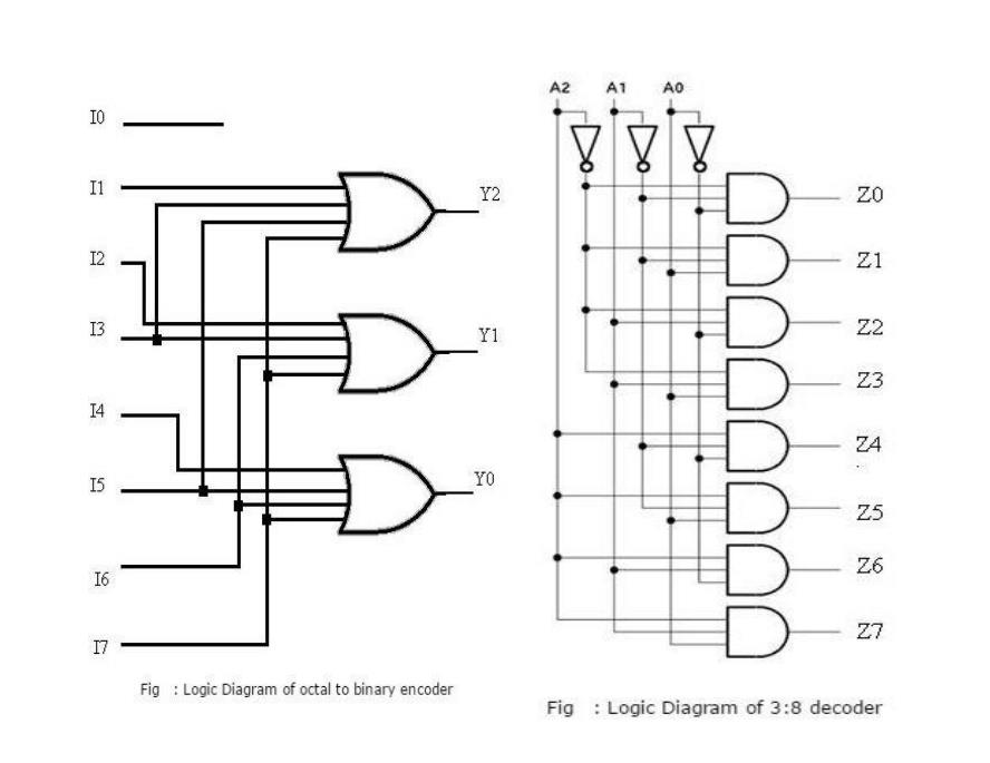 [NL_0549] Logic Diagram Of 8 To 3 Encoder Schematic Wiring