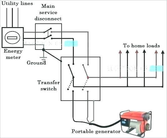[RD_1191] Generac Generator Installation Wiring Diagram Schematic Wiring