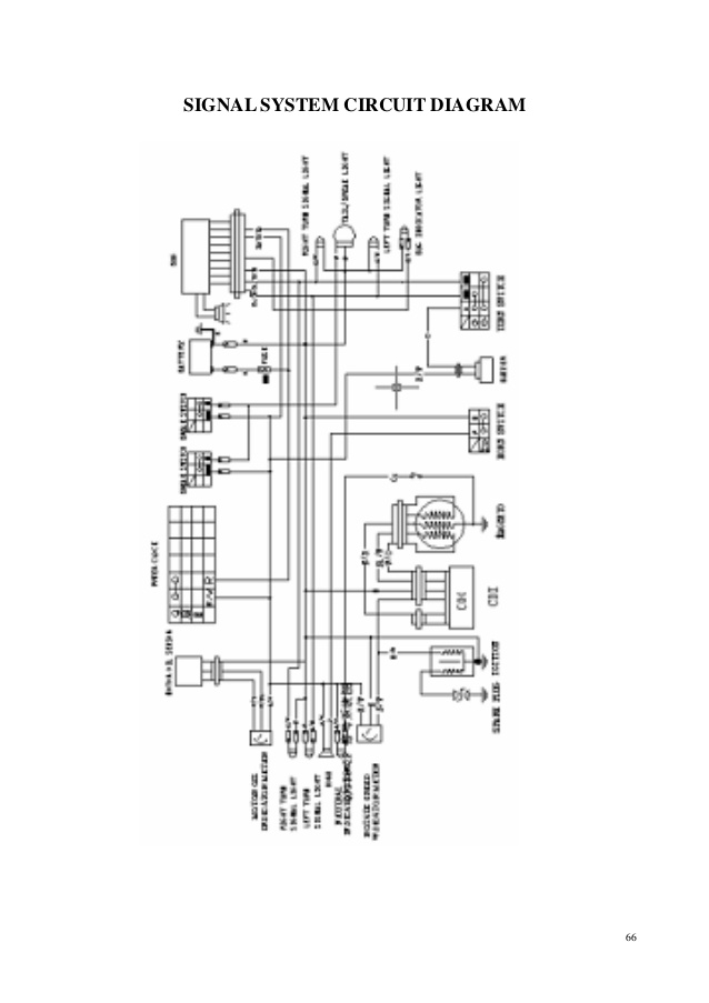 [XR_5305] Keeway 50 Wiring Diagram Wiring Diagram