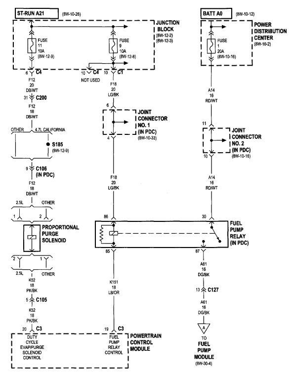 99 dodge dakota wiring diagram  weedeater wiring schematics