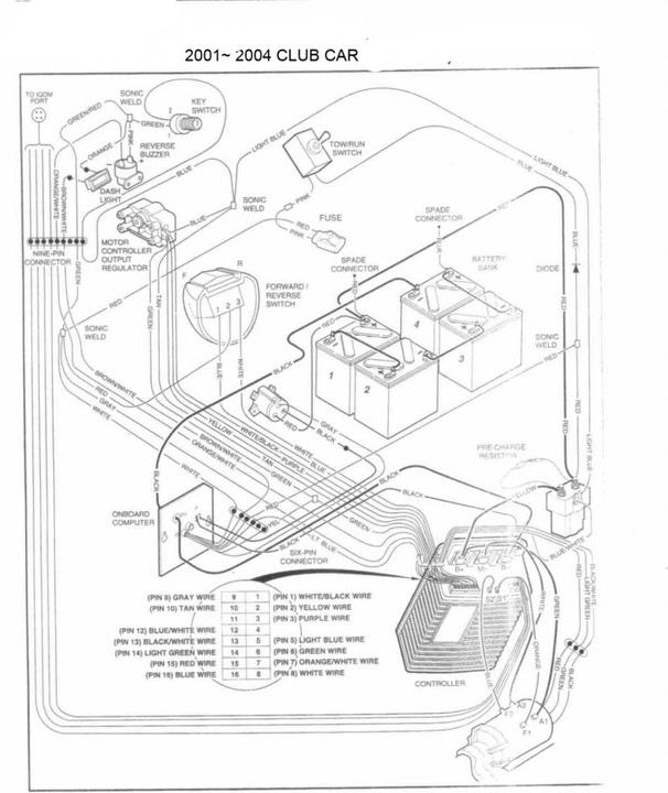 Club Car Wiring Diagram Lights Database