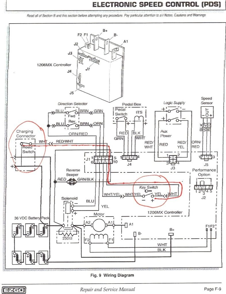 Electrical Ez Go Gas Golf Cart Wiring Diagram Pdf For Your