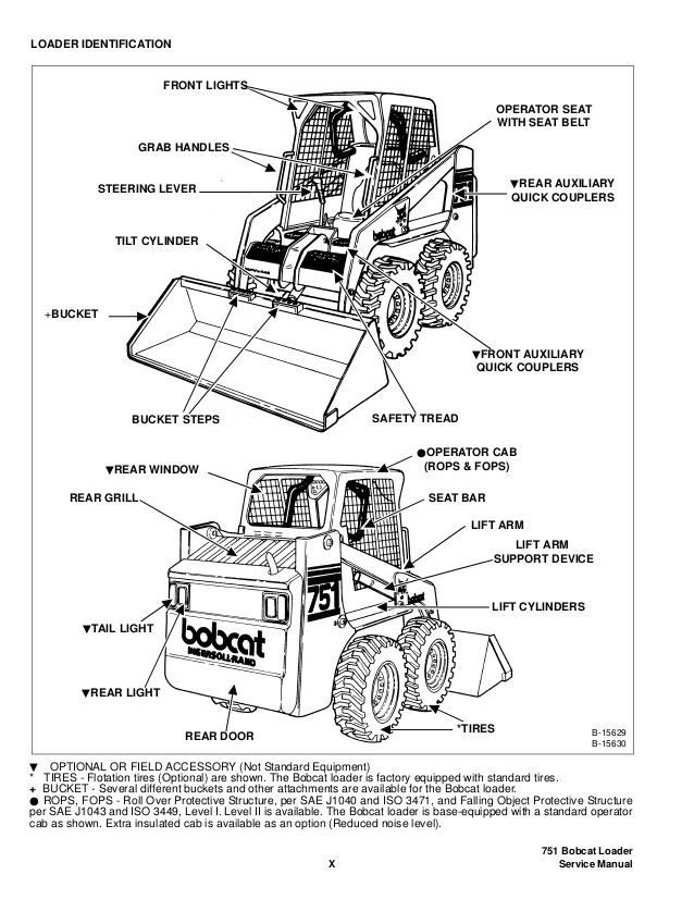 [TZ_7084] Bobcat 751 Electrical Wiring Diagram Download