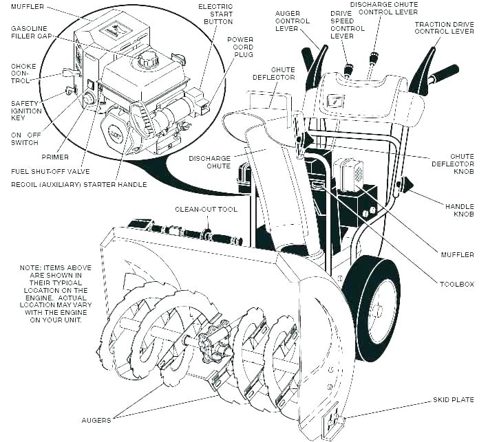 [KO_9308] Diagram Of A Chainsaw Free Diagram
