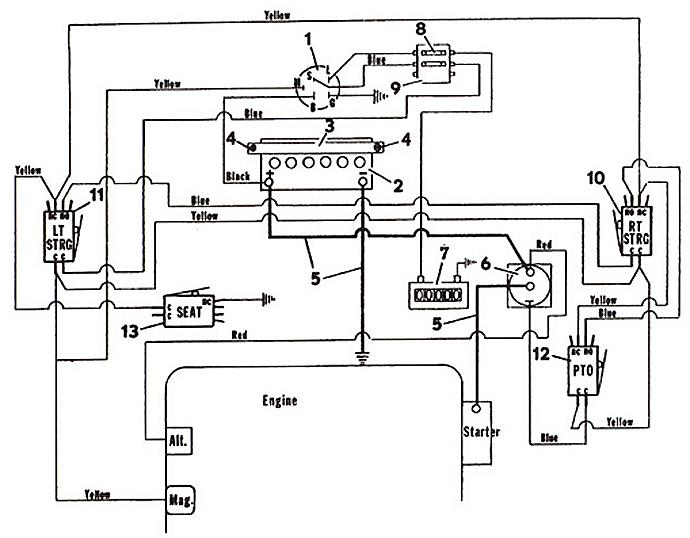 [XR_8138] Lawn Mower Wiring Diagram Mowers Lawn Free