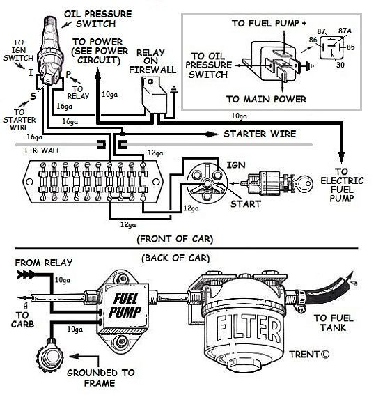 basic street rod wiring diagram  rc car gas wiring diagram