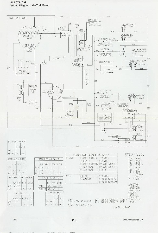 33+ Wiring Diagram 2001 Polaris 250