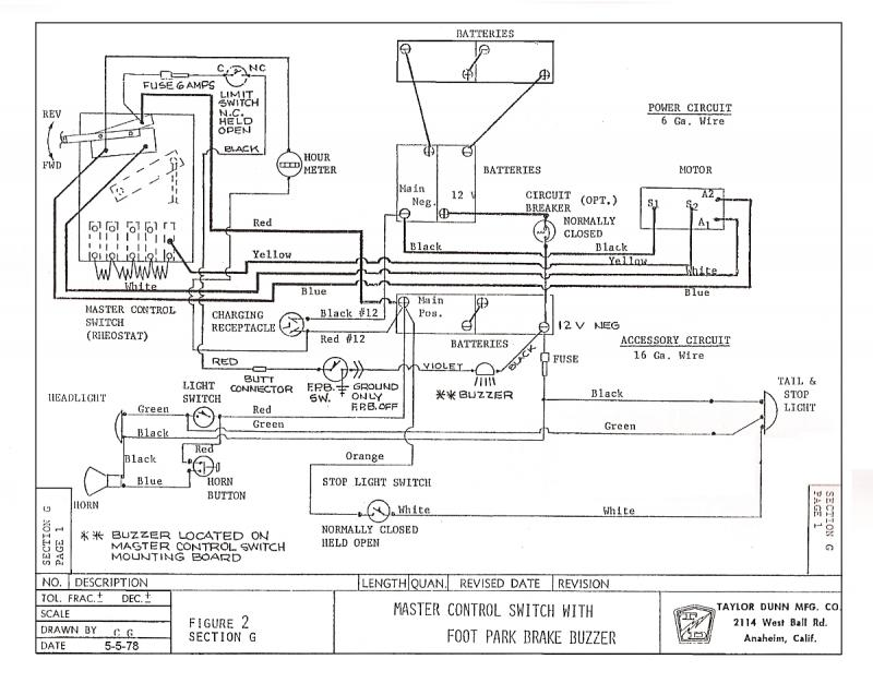 [SS_2832] Taylor Dunn 1248B Wiring Diagram Download Diagram