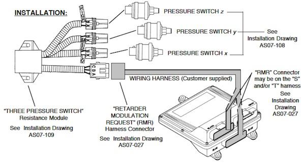 [XE_8621] Transmission Wiring Diagram Further Allison Wtec