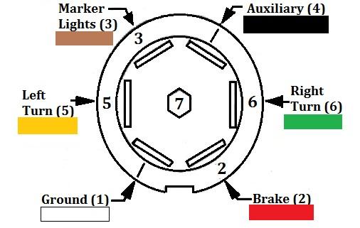 6 pin round trailer wiring diagram free download  daewoo o2