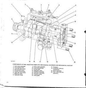 [XC_8814] Pump Diagram Further Cav Fuel Injection Pump