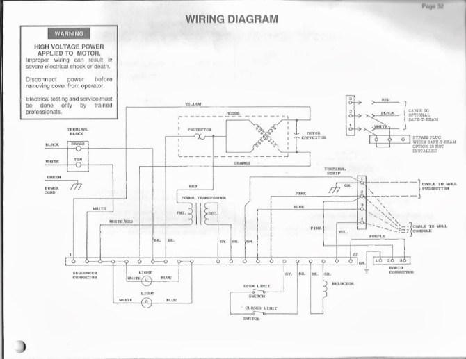 sommer garage door opener wiring diagram 4 wire generator