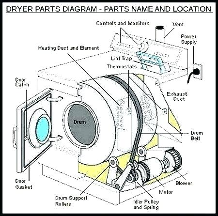 [CM_7810] Maytag Washer Parts Diagram Group Picture Image