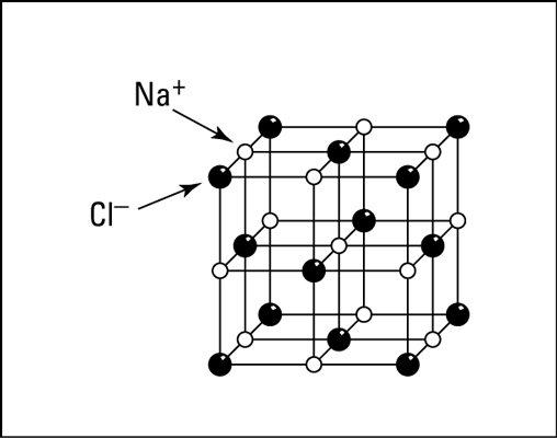 [VA_7762] Simple Led Schematic Led Driver Circuit Cat3603