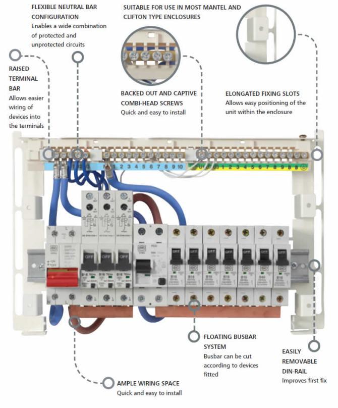 wiring diagram for mk garage consumer unit  2002 ford