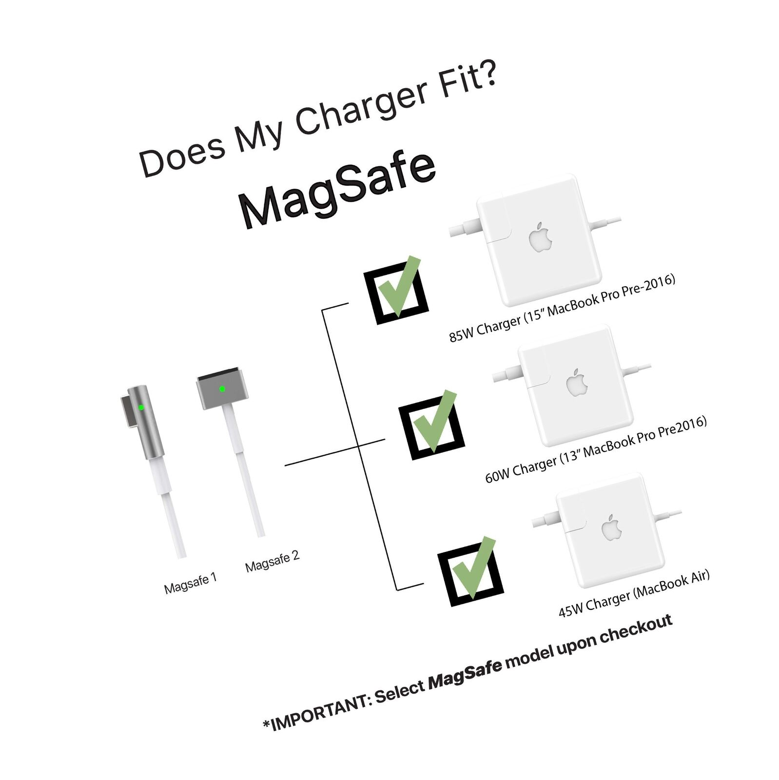 Magsafe Wiring Diagram