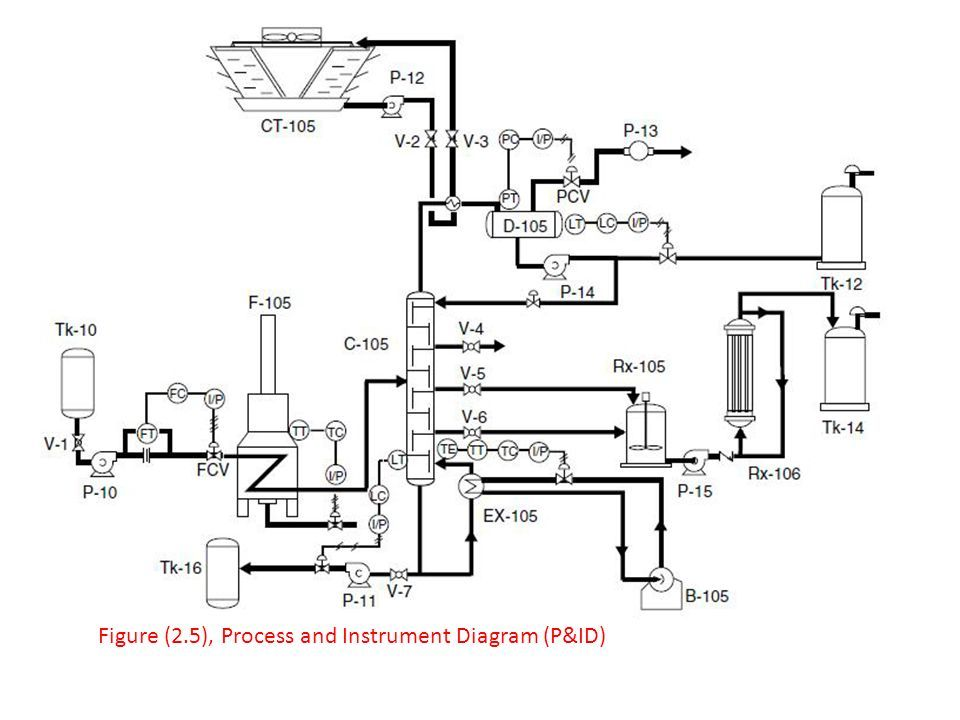 [BR_4122] 7501W Cooper Wiring Diagram Get Free Image About