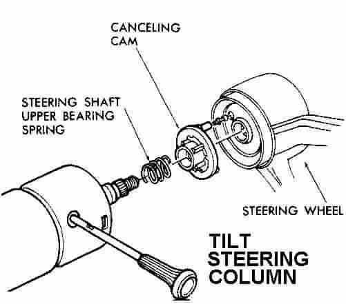 27+ 67 Camaro Steering Column Wiring Diagrams