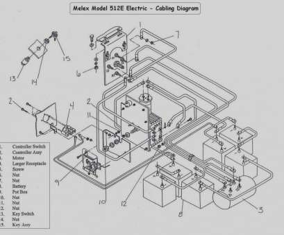 Ez Go 36 Volt Golf Cart Wiring Diagram For Your Needs